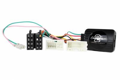 Adapter do kierownicy Hyundai i40,ix35,Tuscon CTSHY005.2