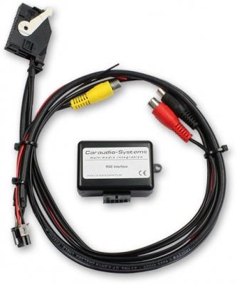 Interfejs Wideo do podłączenia zewnętrznego monitora w VW RNS510, Škoda Columbus, Seat Trinax