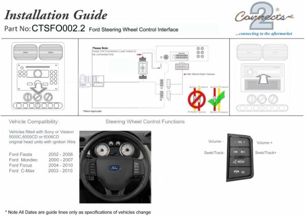 Adapter do sterowania z kierownicy Ford 2004 -> CTSFO002.2