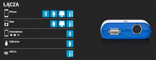 Cyfrowa zmieniarka Dension Bluetooth,USB,iPod,iPhone,AUX - Audi A2,A3,A4,A6,A8 Concert II,Chorus II