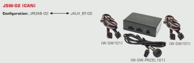 SWITCH JSW-02 BLUETOOTH–DAB/DAB+