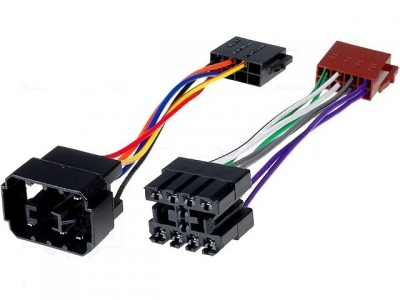 Adapter Saab na ISO