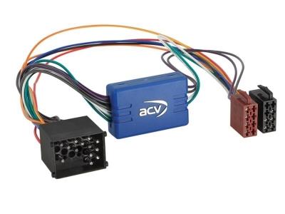 Adapter do systemów aktywnych BMW seria 3, 5, 7, mini, X5, Z3, Z8.  17 PIN