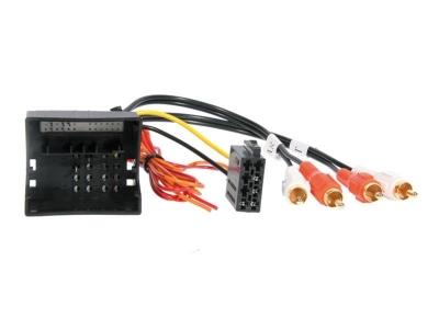 Adapter do systemów aktywnych Audi, Seat, Skoda ze złączem Quadlock