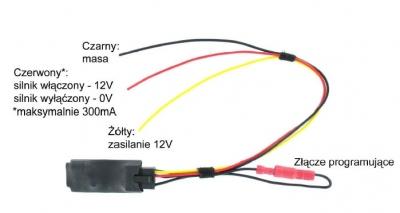 Interfejs CAN - generator sygnału zapłonu