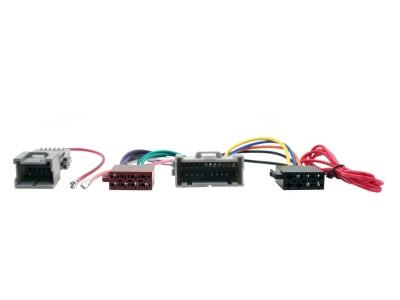 Złącze ISO Hummer H3, Hummer H3 Alpha, Hummer H3X