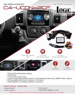 Interfejs kamery przód, AV - Peugeot,Citroen,Fiat,Dodge UConnect 5