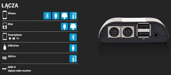Dension Gateway 500S BT Bluetooth Audi BMW Mercedes Porsche DUAL FOT