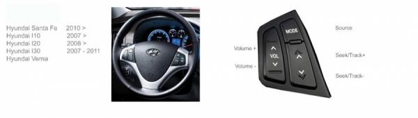 Adapter do sterowania z kierownicy Hyundai i10, i20, i30, CTSHY004.2