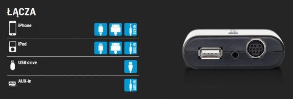 Cyfrowa zmieniarka Dension USB,iPod,iPhone,AUX,ID3 - Opel CD30 MP3 DVD 100 NAVI