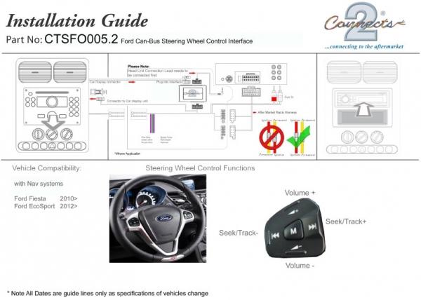 Adapter do sterowania z kierownicy Ford Fiesta 2010 -> CTSFO005.2