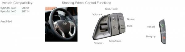 Adapter do sterowania z kierownicy Hyundai iX35, I40 z fabrycznym wzmacniaczem CTSHY006.2