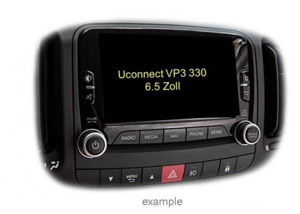 Interfejs Wideo Jeep Renegade, Fiat 500, 500L,500X, Alfa Romeo Giulietta, Uconnect 6.5